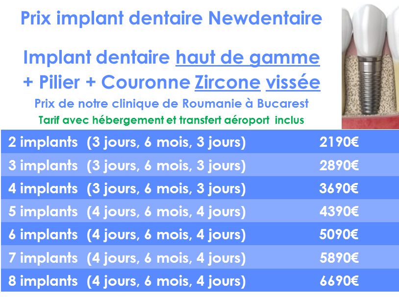 Prix implant dentaire Newdentaire