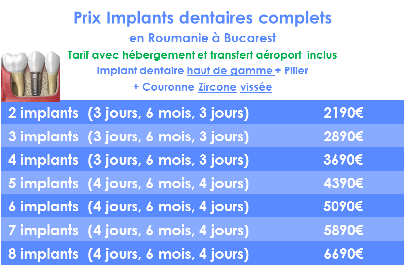 Prix implant dentaire en Roumanie