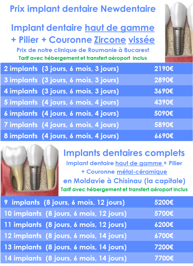 Prix implants dentaires Newdentaire