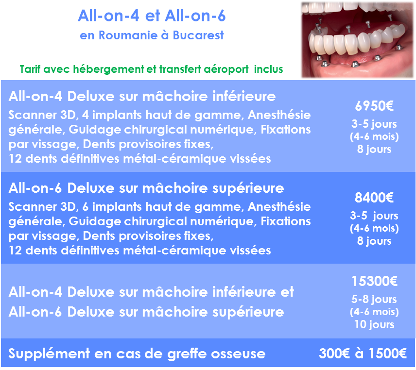 Refaire toutes ses dents All-on-4 et All-on-6 Roumanie